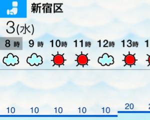 1時間ごとの天気・気温・降水確率がすぐわかる無料iPhoneアプリ「おでかけ天気」