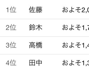 自分の苗字は日本で何位?ランキング検索がおもしろいiPhoneアプリ「名字由来net」