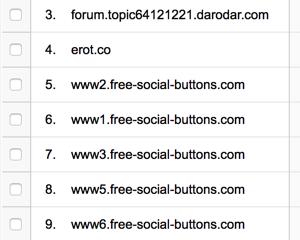 free-social-buttons .com などのリファラースパムをGoogle Analyticsでフィルタリングする方法
