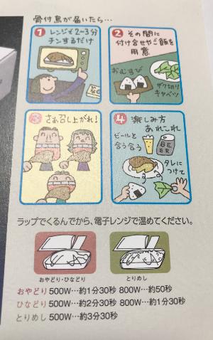一鶴の食べ方