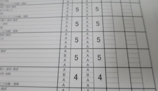 【高校受験日記 #33】中学2年生・2学期の内申点