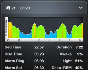 睡眠ログ+眠りが浅いときにアラームで起こしてくれるiPhoneアプリ「Sleep Time」