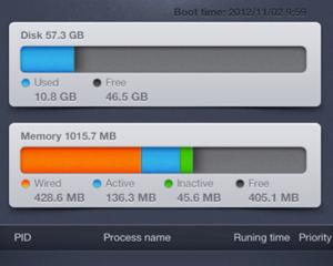 メモリ使用状況やバッテリー残量などを確認できるiPhone/iPadアプリ「ActMonitor」