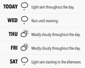 iPhoneでも使いやすいWeb版お天気アプリ「Forecast.io」