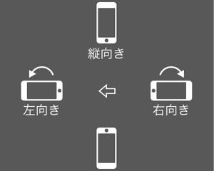 iPhoneを横向き画面で固定する方法