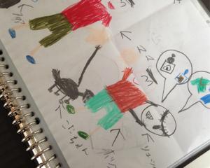 子供からもらった絵や手紙をひとつのファイルにまとめて保存しておく収納方法